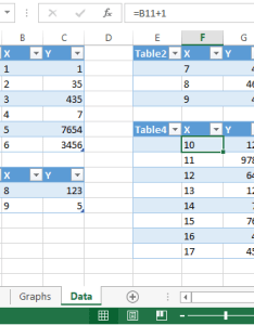 want the line chart to take all  and  values from table then so on until there are no more tables also worksheet function multiple in excel rh superuser