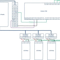 3 Pin Molex Wiring Diagram 99 Cherokee How Should I Wire Up Ground When Using An Atx Power Supply