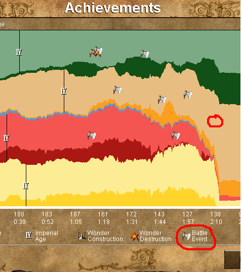 example of a timeline