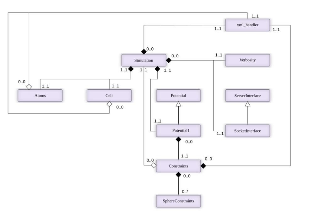 medium resolution of class diagram