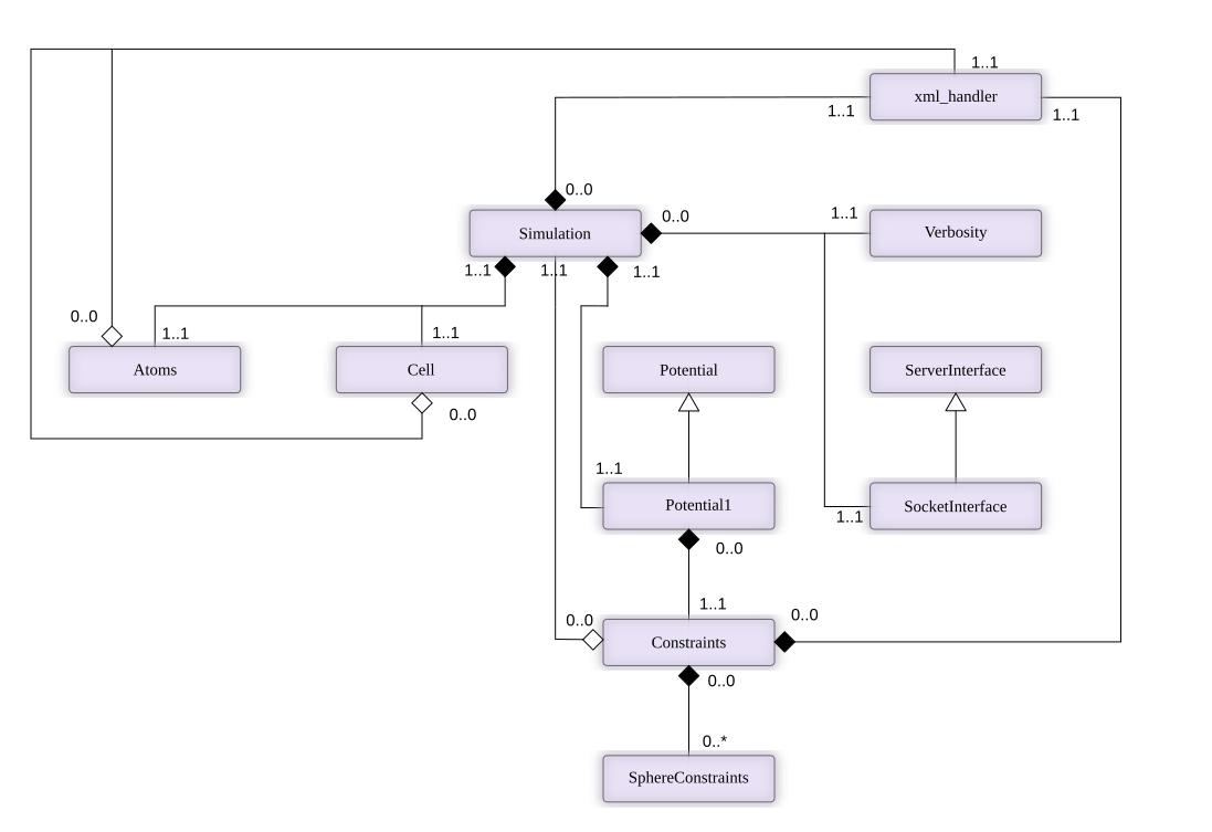 hight resolution of class diagram