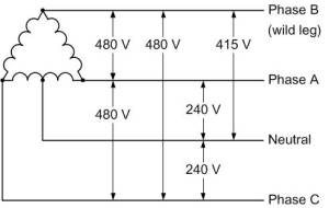 rms  Obtaining 240V from 480V 3phase  Electrical Engineering Stack Exchange