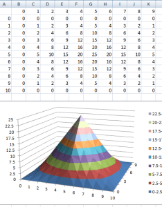 The chart that  created also change bin size in excel surface plot super user rh superuser