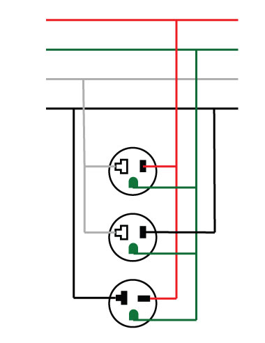 220v single phase plug wiring diagram what is a tree in math free for you electrical are there any nec restrictions 4 pin