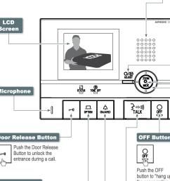 wiring control the door release function of an apartment intercom apartment intercom wiring diagram gt [ 1184 x 1010 Pixel ]