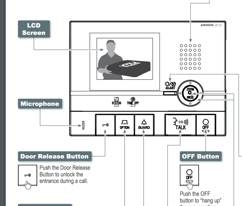 medium resolution of wiring control the door release function of an apartment intercom apartment intercom wiring diagram gt