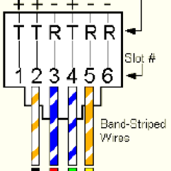 Rj11 Wiring Sony Cdx Gt210 Diagram Cable Connection Schematic Blog Telephone Data