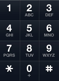 telephony  Why are the numbers on keyboard numpads are