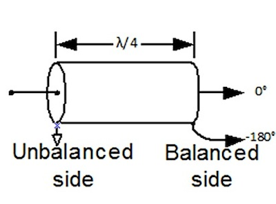 How does a transmission line/Guanella transformer maintain
