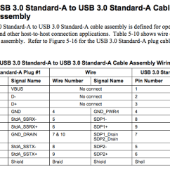 Usb 3 0 Cable Wiring Diagram 2 Ez Wire Harness Great Installation Of Connector Do Male To A Cables Swap Sstx And Ssrx Rh Electronics Stackexchange Com Pinout