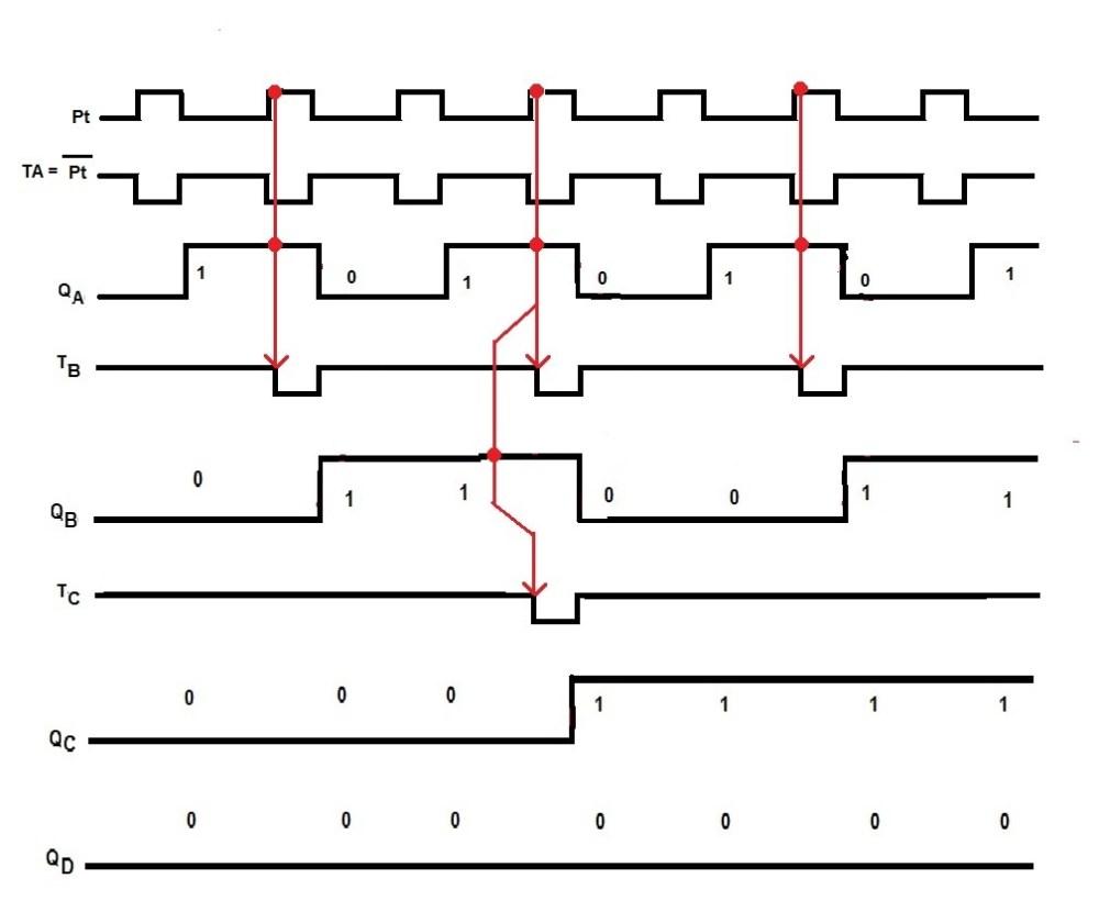 medium resolution of the a flip flop flipflop