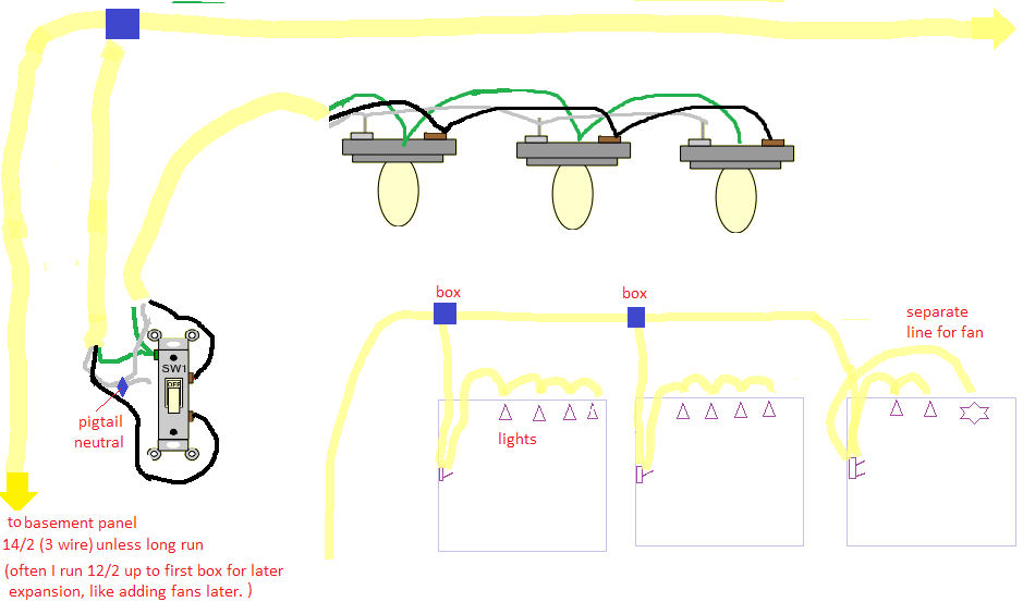 2 way lighting circuit wiring diagram nz obd2 to obd1 electrical best wire multiple lights in rooms on here s a quick diy sketch had post as separate answer because of obscure rules this uses all 14 3