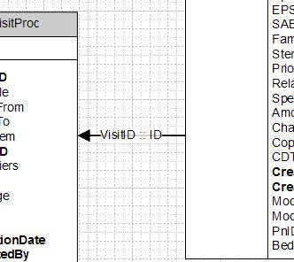 2010 visio er diagram bosch alternator wiring display primary foreign key relationships in database