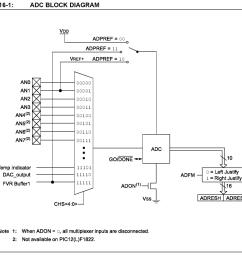 8051 adc block diagram solucionado monitoreo de bater a de baja corriente [ 993 x 829 Pixel ]