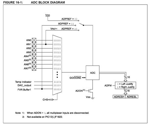 small resolution of  8051 adc block diagram solucionado monitoreo de bater a de baja corriente