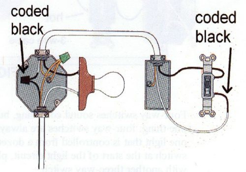 wiring diagram for light switch australia gas club car 1990 electrical is it normal to have a setup using only with at end or run
