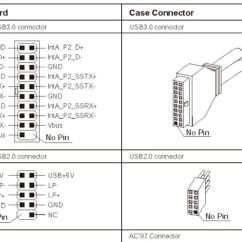 Usb 3 0 Micro B Wiring Diagram Object Class Of Air And Reservation System Usb3 Pinout On A Connection To Down Rate 2 Electricalpinout