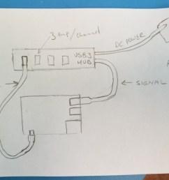 so attached is the diagram enter image description here [ 1024 x 768 Pixel ]