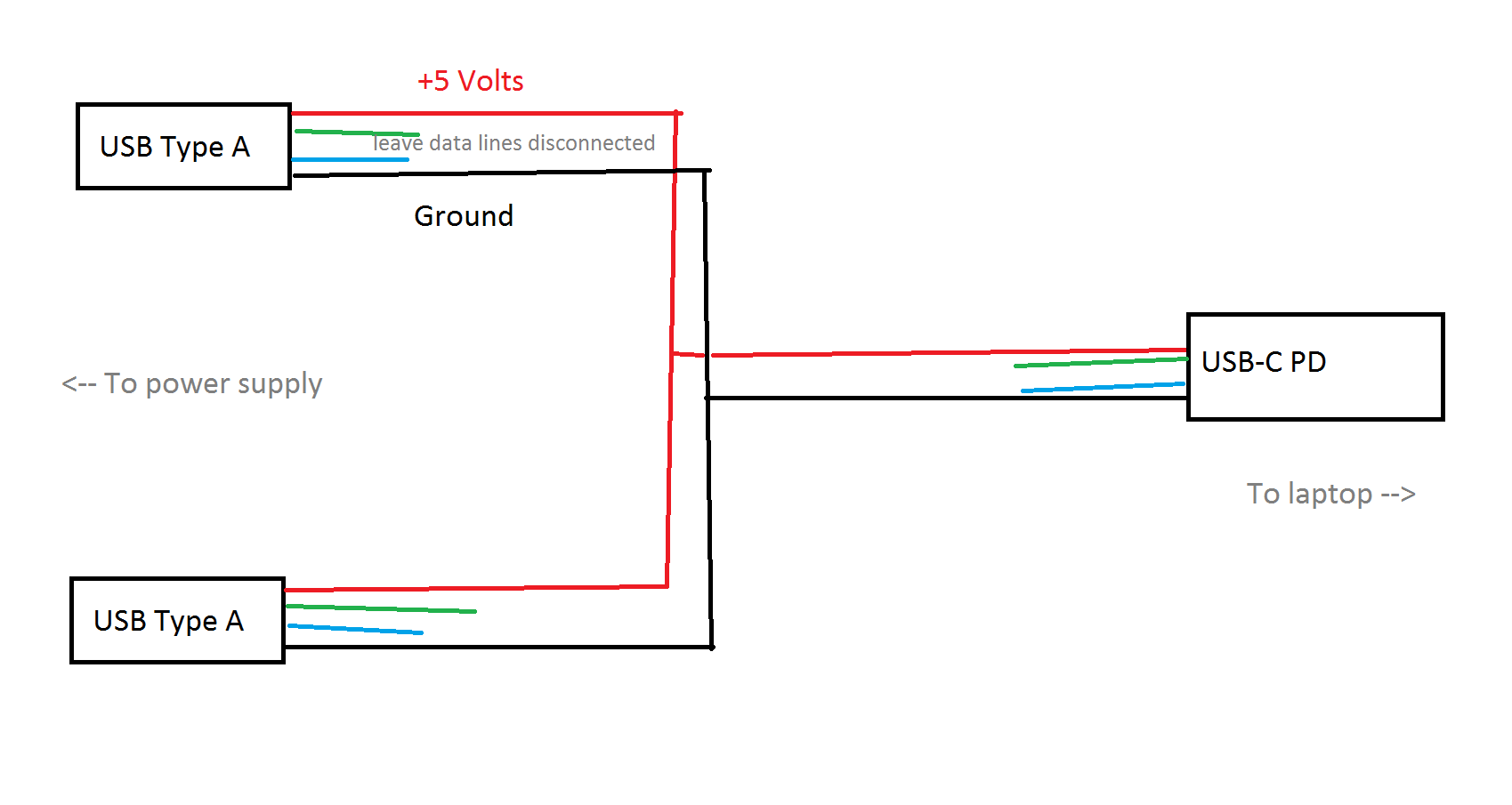 parallel to usb wiring diagram
