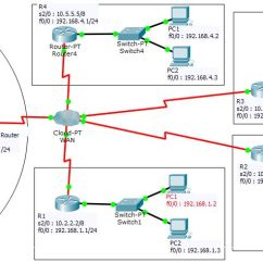 Site To Vpn Network Diagram Pourbaix Chromium Routing Can T Ping Between Two Routers Through Enter Image Description Here