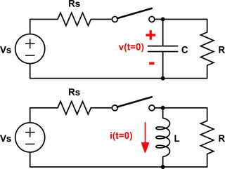 Current and voltage direction in source-free RL and RC