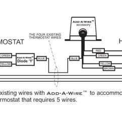Carrier Hvac Thermostat Wiring Diagram 2006 Jeep Commander Fuse Box Adding Venstar Add-a-wire To - Home Improvement Stack Exchange