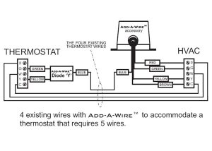 Adding Venstar Addawire to HVAC  Home Improvement Stack