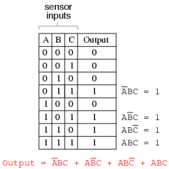 Constellation Diagram Of 16 Psk Lft Lab C# - Boolean Logic/truth Tables And Outputs Stack Overflow