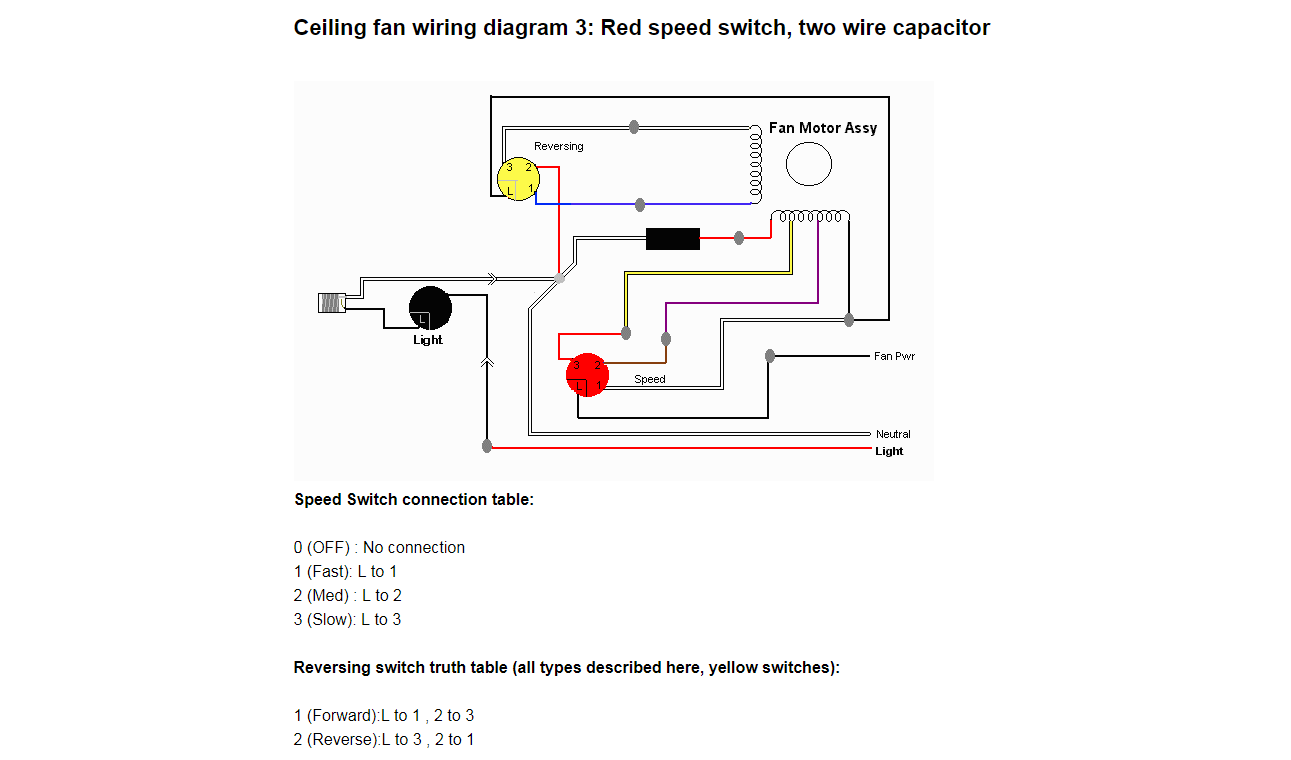 single phase ac motor forward reverse wiring diagram color combinations for how does ceiling fan remote implement function enter image description here