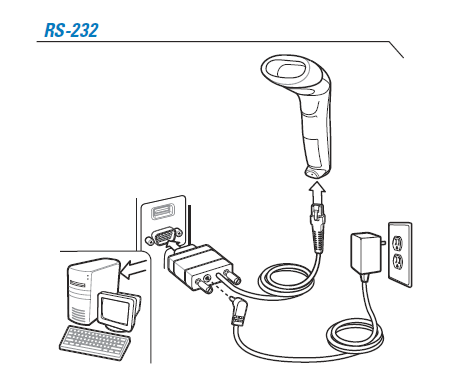 Does this RS232 Serial Cable require an external Power