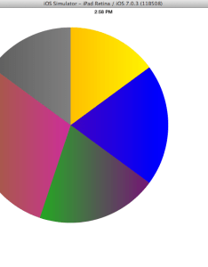 Pieces of pie also ios animated piechart with gradient in arcs stack overflow rh stackoverflow