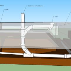 Bathroom Plumbing Diagram Concrete Slab 2 Way Switch Wiring Multiple Lights Toilet In Diagrams Schema