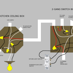 Single Gang Two Way Light Switch Wiring Diagram For One Electrical Is This Ceiling Box Correct And How