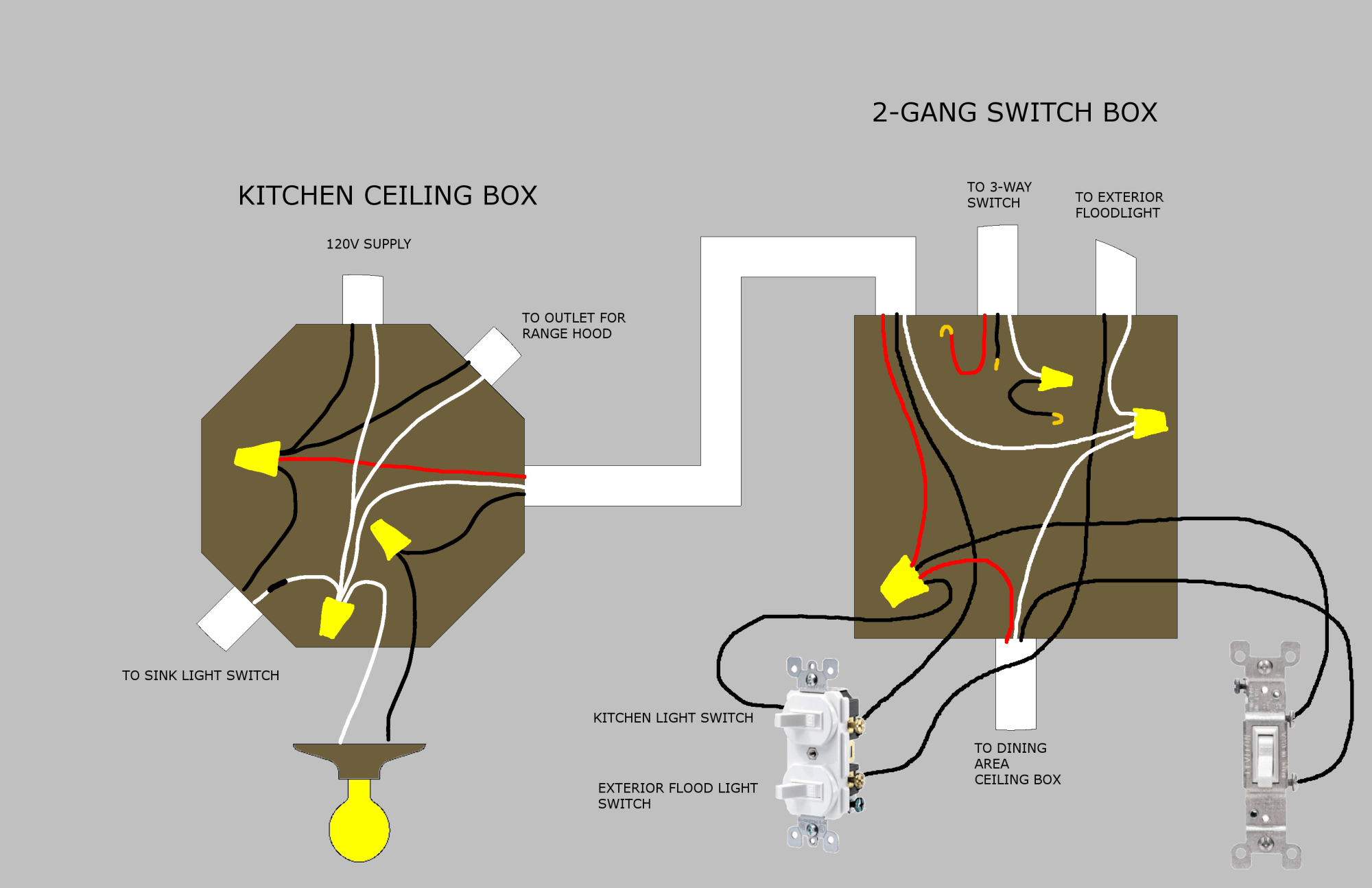 hight resolution of electrical is this ceiling box wiring correct and how can i two lights two switches diagram wiring 2 gang switch box