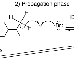 my prof says that i am missing a propagation step with another bromine bromine molecule  [ 2196 x 788 Pixel ]
