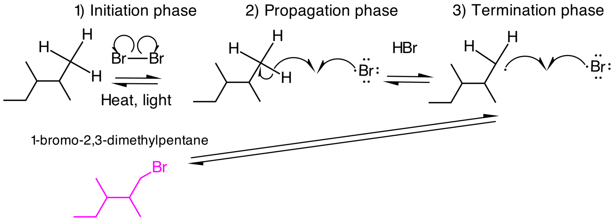 hight resolution of my prof says that i am missing a propagation step with another bromine bromine molecule
