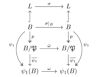 Proof on p. 16 of Lang's Algebraic Number Theory (more
