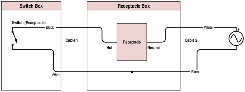 switch loop wiring diagram au falcon radio rewire rewiring a controlled receptacle to ceiling light enter image description here