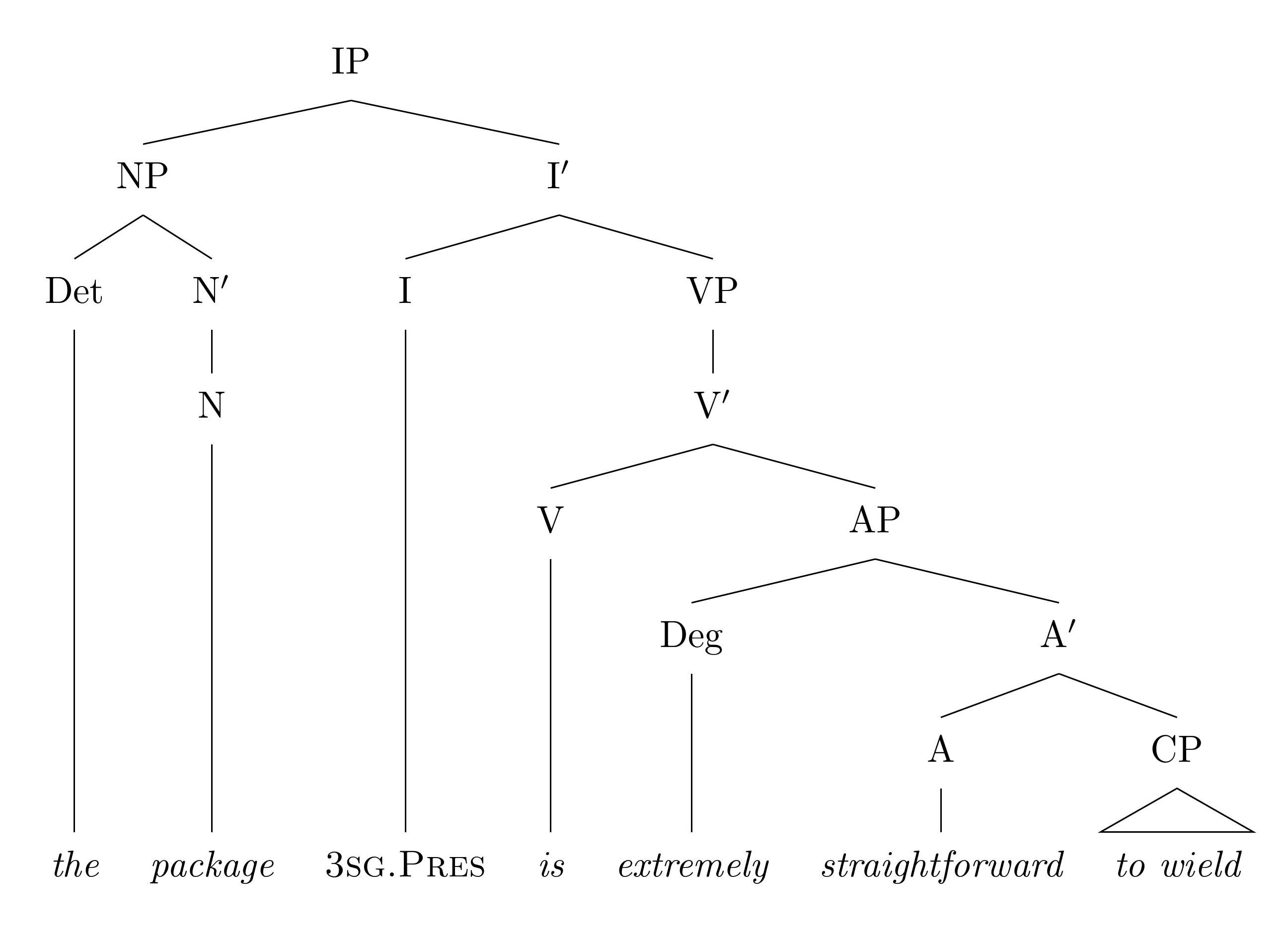 how to make a tree diagram wiring trailer plug 7 pin diagrams can i draw simple trees in latex tex