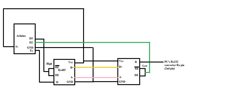 ArduinoとPC間のRS485通信の問題