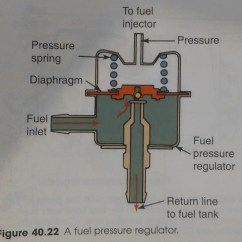 Fuel Pressure Gauge Wiring Diagram Car Stereo Hook Up Regulator 31 Images