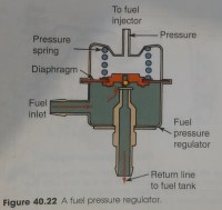 Fuel Pressure Regulator Diagram - Best Electrical Circuit ...