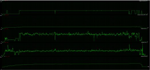 MSI afterburner usage graph