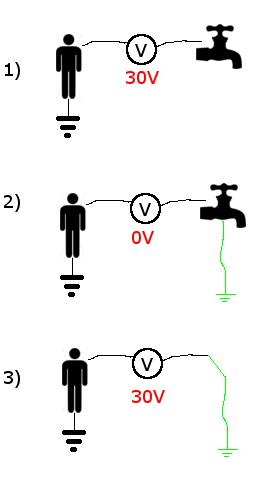 Panel Volt Meter Panel Meter Voltmeter Wiring Diagram ~ Odicis