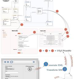 system architecture [ 3149 x 4849 Pixel ]