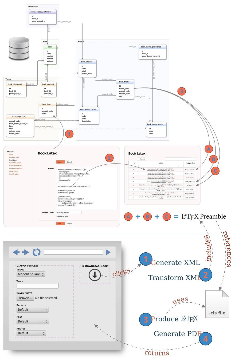 medium resolution of system architecture