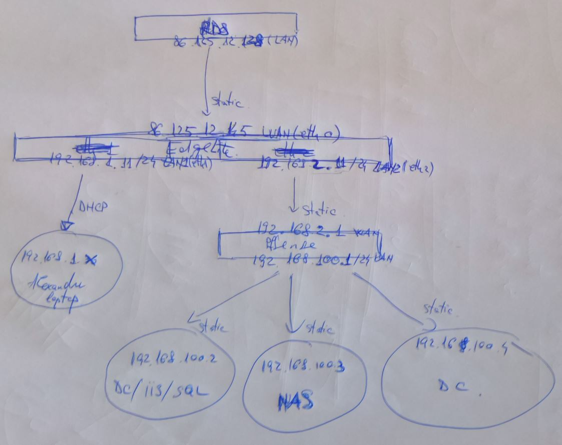 Network Diagram For Internetbased Servers Scenario 4 With Internet