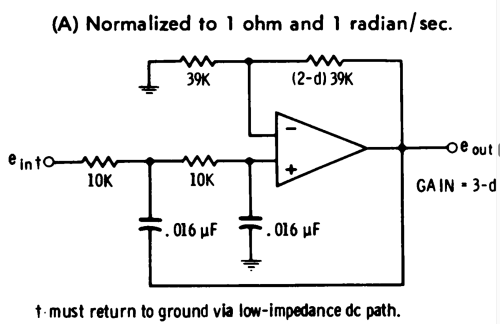 small resolution of equal component sallen key
