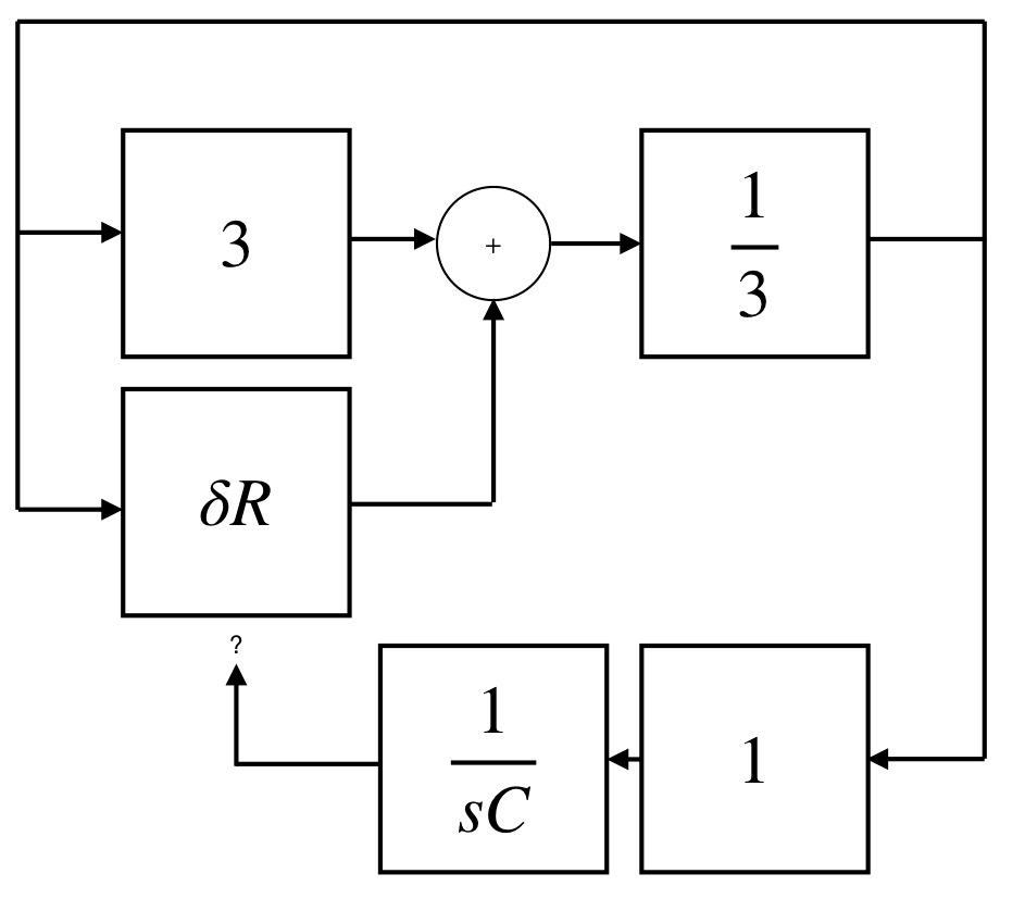 Constructing a block diagram for amplitude control of an