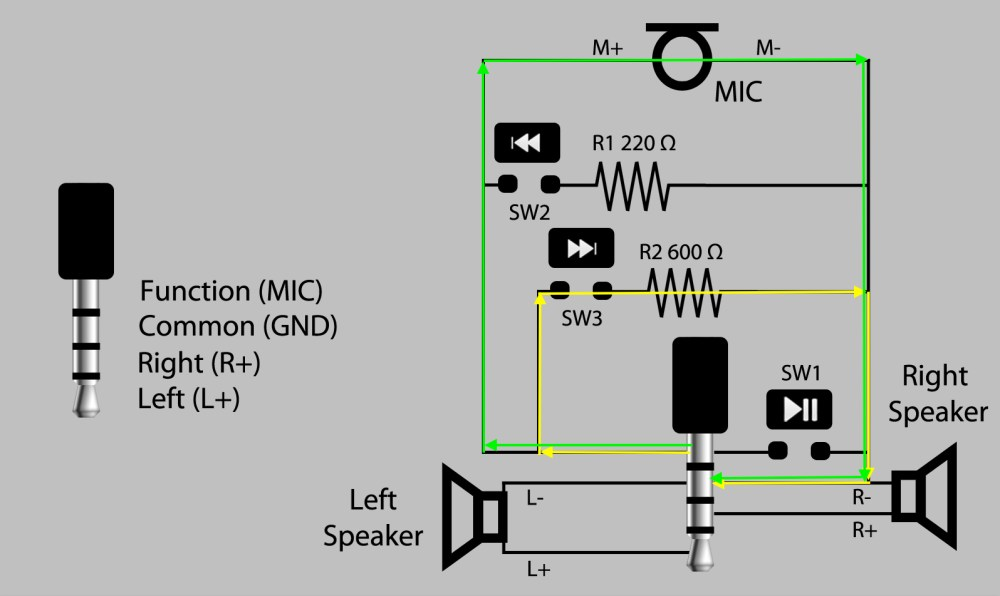 medium resolution of headphones volume control wiring wiring diagrams u2022 rh 27 eap ing de stereo volume control wiring